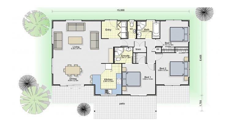 Kiwi-Plan